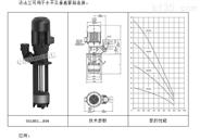 BRINKMANN快吸式沉水泵SGL801