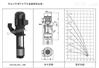 BRINKMANN快吸式沉水泵TAL/SAL301