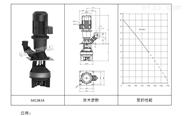 BRINKMANN切割泵SXC2824