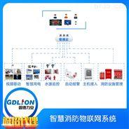 贵州智慧消防物联网系统平台